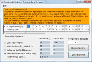 Programação Dinâmica - Problema: Corte de Hastes